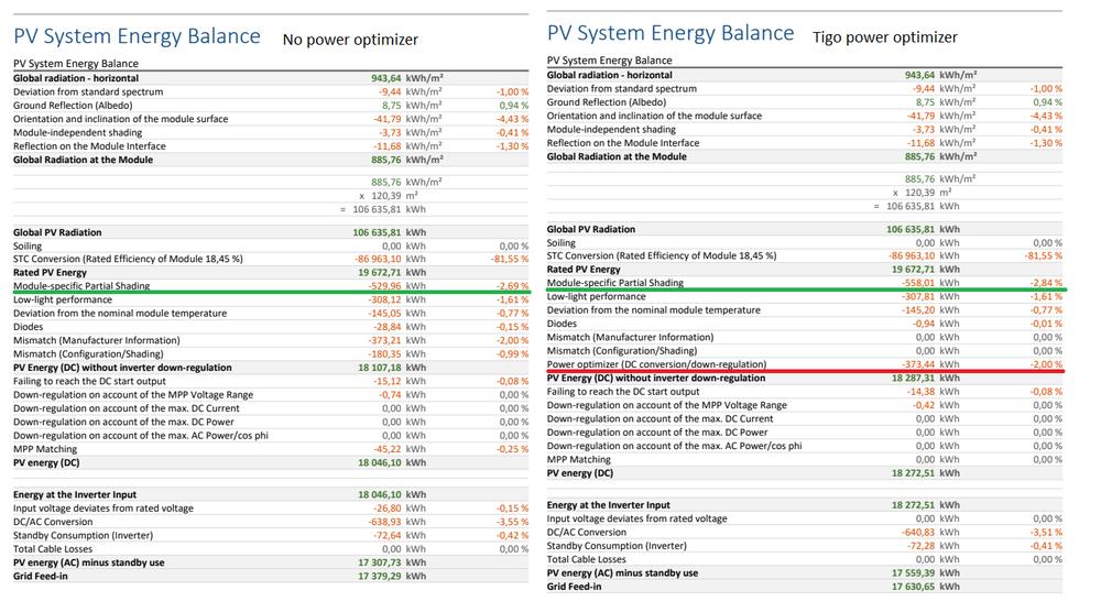 power optimizer question.png
