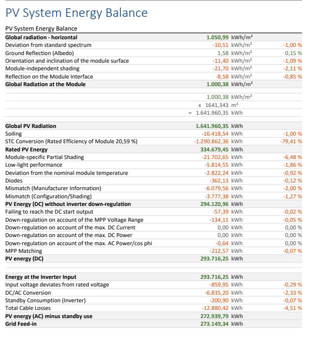 energy balance Huawei.PNG
