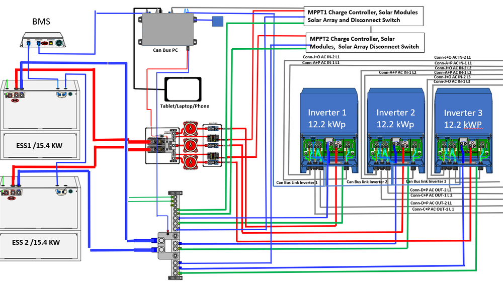 System diagram part 3.png